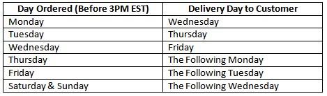 delivery-schedule.jpg